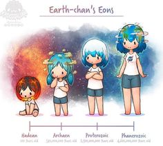 Tagged with cute, anime, earth, earthchan, mikes happy place; Anime Meme, Manga Anime, Anime Art, Cartoon Kunst, Cartoon Art, Cartoon As Anime, Anime Comics, Kawaii Drawings, Cute Drawings