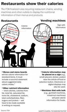Restaurants show their calories - The Washington Post