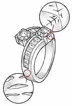 Porosity: The Jeweler's Nightmare