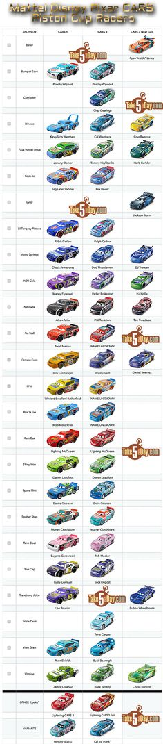 Mattel Disney Pixar CARS 3: Piston Cup Racers CARS 1 to CARS 3 Visual Checklist | Take Five a Day