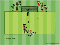 Soccer fun games are designed for fun, learning and development. #soccerworkoutsforkids