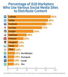 Top 10 #SEO & #DigitalMarketing Strategies for 2014 - This article highlights 10 components that experts say are crucial for success in 2014. http://www.viralseoservices.com/resources/top-10-seo-digital-marketing-strategies-for-2014.html