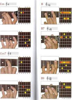 E Minor Guitar chords pic