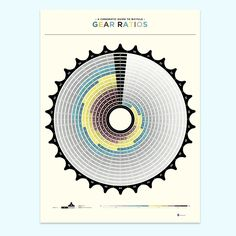 CHROMATIC GUIDE TO GEAR RATIOS  18″ x 24″ printed offset on 80# Text Neenah Environment PC 100 Natura. $14