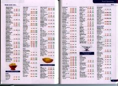 Slimming world food optimising book slimming world cook books, slimming . Slimming World Books, Slimming World Syns List, Slimming World Speed Food, Slimming World Recipes Syn Free, Slimming World Plan, Slimming Eats, Workout To Lose Weight Fast, How To Lose Weight Fast, Syn Free Food