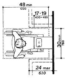30 best ada images washroom architecture layout cottage kitchens rh pinterest com