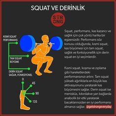 """Strong on Instagram: """"👉Biyografideki bağlantıyı kontrol edin! #getstrongeveryday #stronghouse #antreman #fonksiyonelvücutgeliştirme #ağırlıkantremanı #deadlift…"""" Squat, Gym Workouts, Logos, Fitness, Instagram, Squat Bum, Logo, Workout Exercises, Squats"""