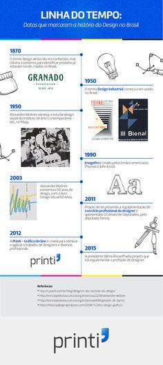 Antes mesmo de levar esse nome, o design gráfico já era uma forma de comunicação com o público. Conheça um pouco da história e dos principais nomes que representaram essa arte no Brasil.   #design #designgrafico #infografico