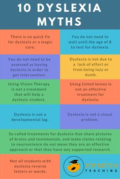 There seems to be a vast number of views by parents, teachers and in general the community about what dyslexia is and isn't. Here are some dyslexia myths busted.
