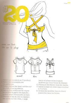Transformation de maillots