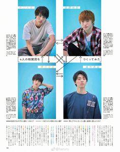 Rainbow Days Boys On More Magazine August 2018 Edition Japan