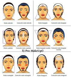 maquillaje y tipo de caras
