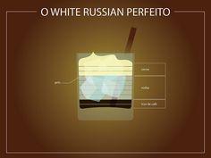 O white russian perfeito
