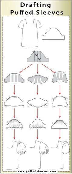 Three ways to draft a puffed sleeves pattern. - Puffed Sleeves -Three ways to draft a puffed sleeves pattern. - Puffed Sleeves -Three ways to draft a puffed sleeves pattern. Sewing Hacks, Sewing Tutorials, Sewing Projects, Sewing Tips, Tutorial Sewing, Pattern Drafting Tutorials, Zipper Tutorial, Dress Tutorials, Techniques Couture