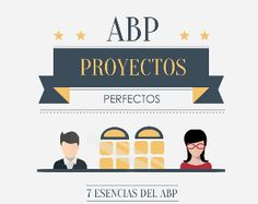 7 elementos esenciales del ABP Teaching Methodology, Inquiry Based Learning, Smart School, School, Project Based Learning, Cooperative Learning, Balconies, Clever School