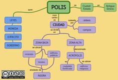 Esquemas y mapas conceptuales de Historia: Las polis Study Skills, Social Studies, Google Images, Infographic, Homeschool, Culture, Pokemon, The Originals, Eral