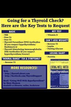 Full List Of Hypothyroid Symptoms