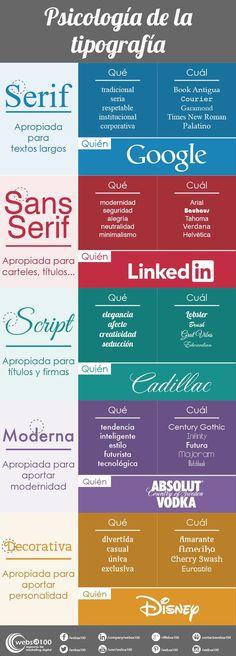 #Infografía La psicología de la #tipografía: