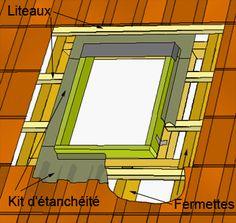 Fiche menuiserie pour installer une fenêtre de toit (type Vélux) - Fiche bricolage proposée par BricoleurDuDimanche.com