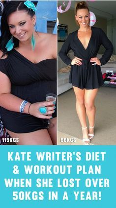 Kate-Writer-Weight-Loss-Diet-Workout-Plan