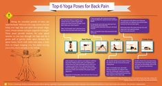 Top 6 Yoga Poses for Back Pain Infographic