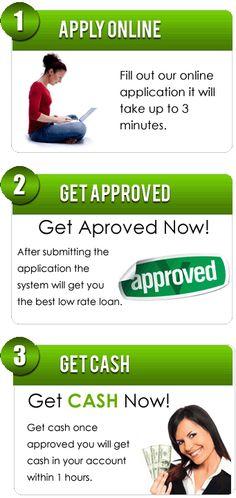 Www advance payday loans com image 1
