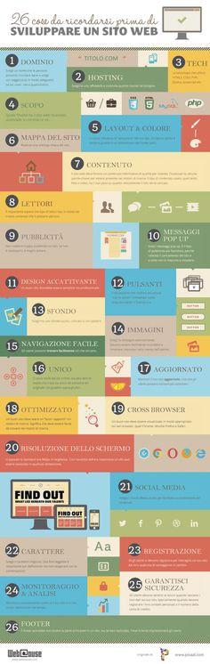 [INFOGRAFICA] - 26 Cose da Fare Prima di Sviluppare un Sito Web :: Webhouse