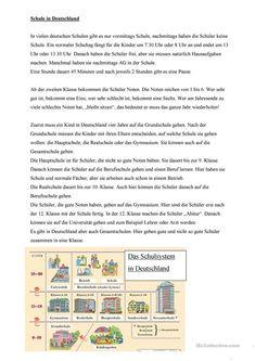 Arbeitsblatt: Vorgangsbeschreibung Rezept | Pinterest ...