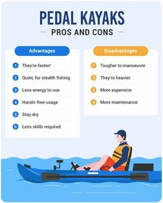 Kayaks with pedals - Advantages and disadvantages comparison table. The reasons why you may or may not prefer to use a pedal kayak over a paddle Pedal Kayak, Best Fishing Kayak, Kayaking Tips, Tandem, Stand Up, Paddle, Learning, Pedal Powered Kayak, Get Back Up