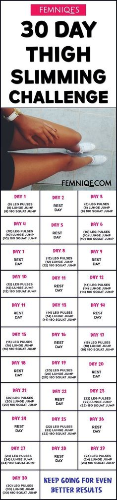 30 Day Thigh Slimming Challenge - If you want to know How To Lose Thigh Fat in 1 month then you should do this challenge- In this guide you will get the exact steps with targeted thigh workouts that will trim inner and outer thigh fat fast in 30 days. by eva.ritz
