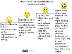 Kunna arbeta tillsammans med andra Growth Mindset, Teacher Education, School Teacher, Social Skills, Special Needs, Swedish Language, Learn Swedish, School Subjects, Future Jobs