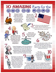 10 4th of July Facts! Happy (early...) Fourth of July!
