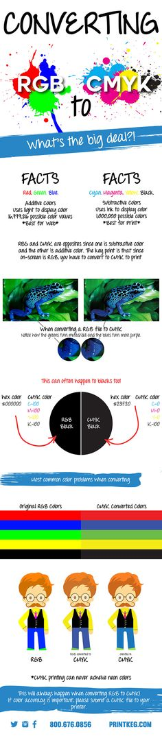 Converting RGB to CMYK color mode - Infographic.