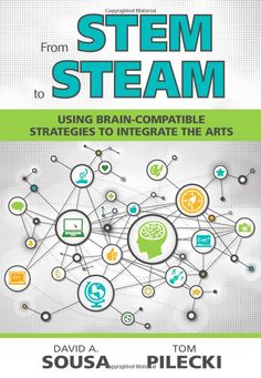 From STEM to STEAM: Using Brain-Compatible Strategies to Integrate the Arts: David A. (Anthony) Sousa, Thomas J. Pilecki ≈≈ http://www.pinterest.com/kinderooacademy/steam-in-early-education/