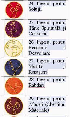 Christina Aguilera, Awakening, Zodiac, Spirituality, Karma, Angelic Symbols, Cots, Spiritual, Horoscope
