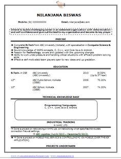 Mba Resume Samples For Freshers Website Of Vedosage Resume Sample For Freshers  Resume Freshers Format