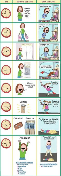 Life with and without kids-  exactly why I don't go to the grocery store alone with all of my kids!