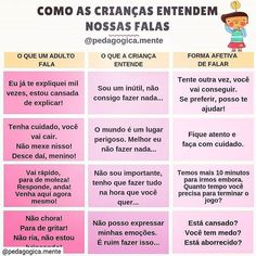 @Regran_ed from @educacaopoetica - Repost from @pedagogica.mente 💭 Já parou pra pensar que quando falamos com uma criança, elas… Kids And Parenting, Parenting Hacks, Teaching Kids, Kids Learning, Baby Room Diy, Little Bit, Positive Discipline, Kids Church, Kids Education