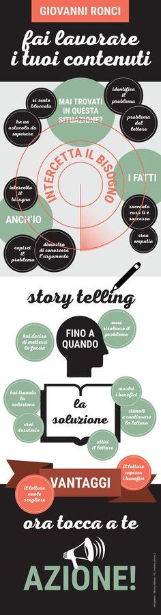 Come trovare nuovi clienti con il tuo #blog #blogging #scrivere