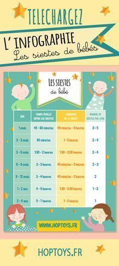 Infographies : les différentes étapes de bébéDu nouveau-né sans défense à l' enfant en bas-âge actif : il suffit de 12 mois à un bébé pour subir cette incroyable transformation. Les bébés grandissent et changent à un rythme incroyable, et chaque mois apporte des développements nouveaux et passionnants. Chaque enfant est unique, considérons les comme tels !