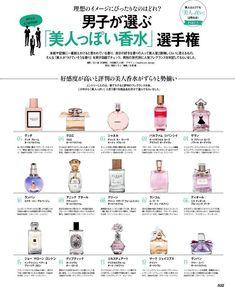 Pin by misaki on 香水 Fashion And Beauty Tips, Beauty Make Up, Japanese Makeup, Perfume, How To Make Hair, Makeup Cosmetics, Body Care, Beauty Hacks, Hair Makeup