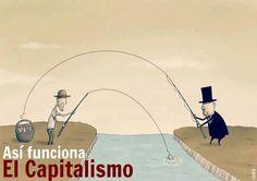 Podría alguien explicarme: ¿Que es el capitalismo?
