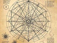 Long-Lost Nikola Tesla Drawings Reveal Map To Multiplication – Earth ...