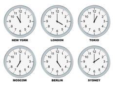 jam dan sesi market forex dunia