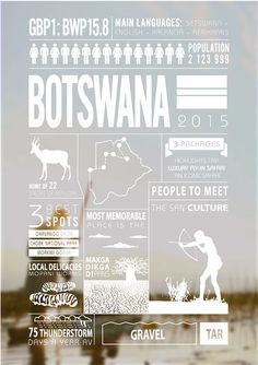 Valuable info when travelling to Botswana - Botswana is a stable and prosperous country and one of Africa's greatest success stories, which is why it is affecti Okavango Delta, Africa Travel, Luxury Travel, Infographics, Adventure Travel, Travel Guide, Travel Inspiration, Travel Destinations, How To Memorize Things
