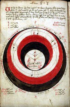 Opening with illustrations of planetary orbits (folios 17v-18r) Orbit of Mercury, Astrological treatises France?: 14th/15th Century. MS Hunter 461 (V.6.11) fol. 19v