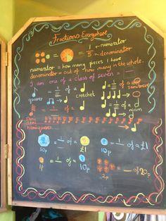 Fractions, Class 4. Steiner Waldorf School.