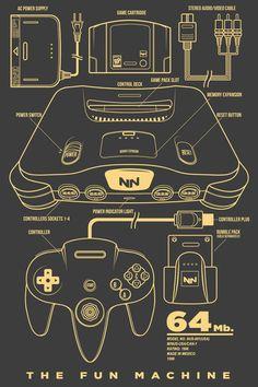 N64 Art Print
