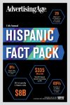 Hispanic Fact Pack 2014 - #Advertising Age's Annual Guide to #HispanicMarketing and #Media