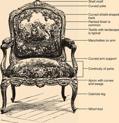 Shells and wave-like motifs can be found on antique furniture of the Rococo Period such as armoires, tables and chairs. Description from pinterest.com. I searched for this on bing.com/images